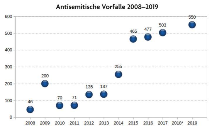 Sok beszólás, kevés erőszak – gemütlich bécsi antiszemitizmus
