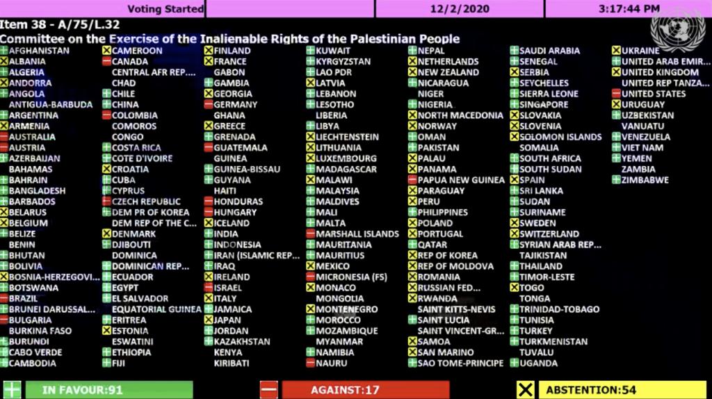 Hozza formáját az ENSZ – öt határozatban ítélte el Izraelt