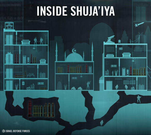 Shujaiya-3