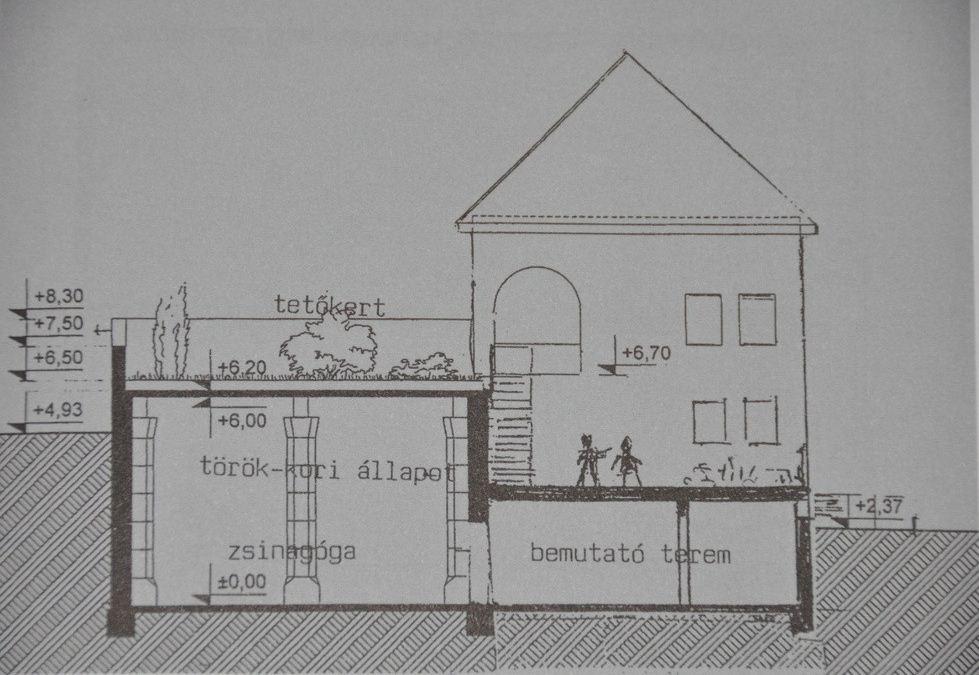 2 - a betemetett zsinagóga jelenlegi elhelyezkedése