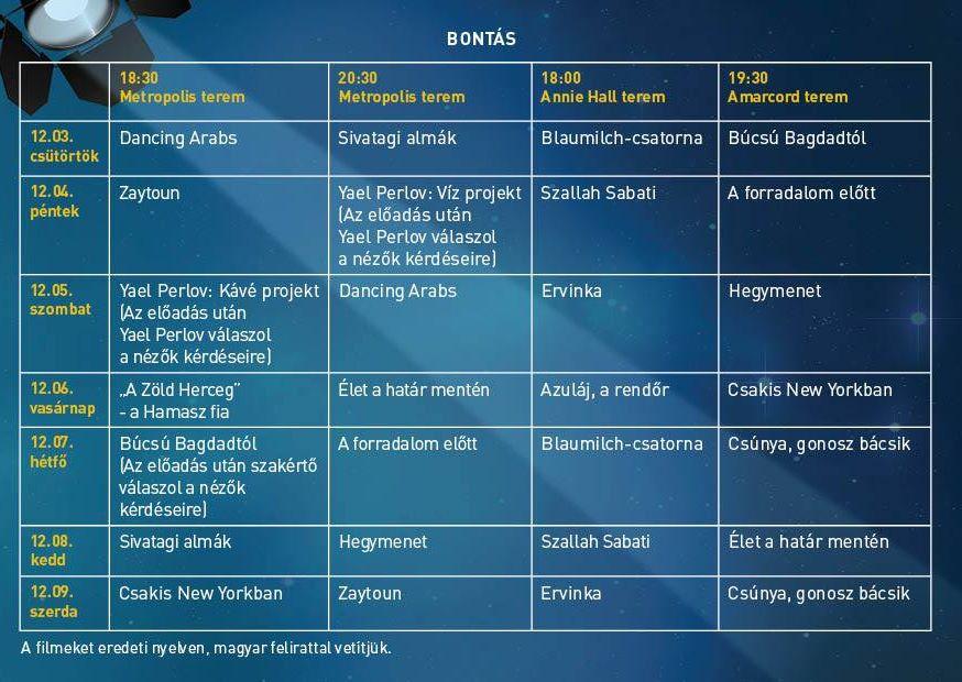 Izraeli Filmhét 2015 program