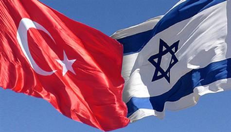 Turkey-Israel-Alliance
